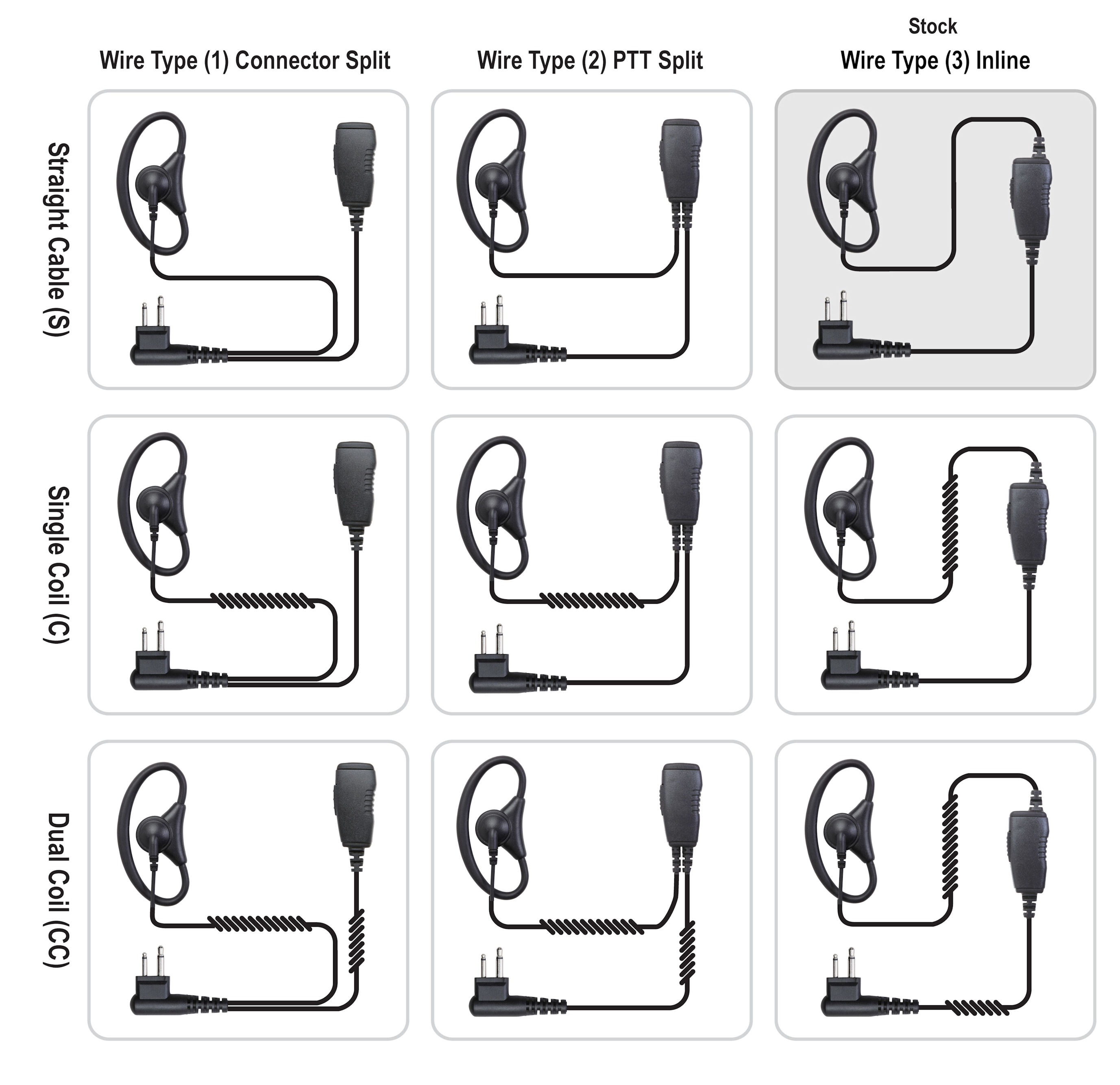 adjustable d-ring  u2013 1 wire  dra1w  - 1-wire ear pieces